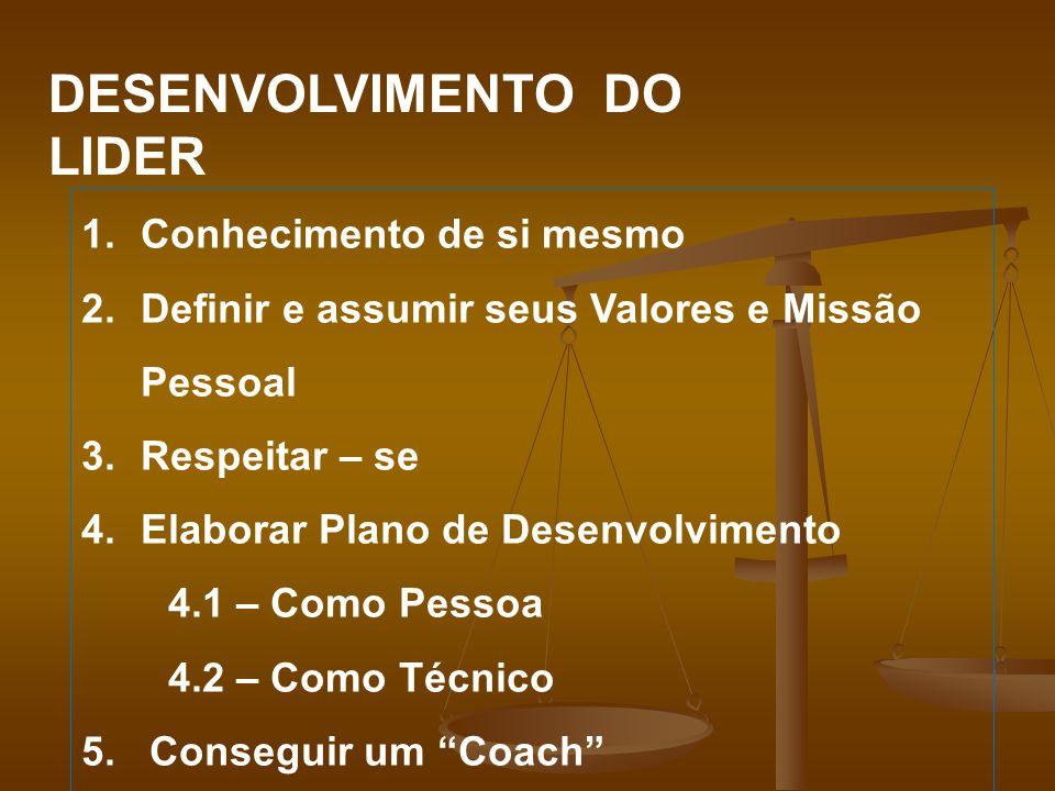 DESENVOLVIMENTO DO LIDER