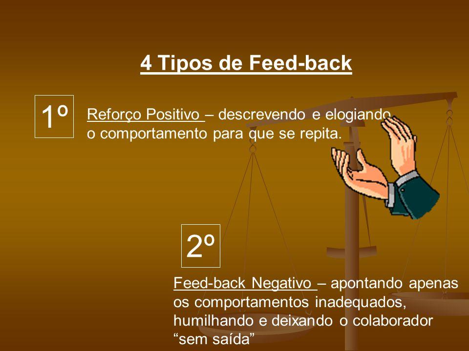1º 2º 4 Tipos de Feed-back Reforço Positivo – descrevendo e elogiando