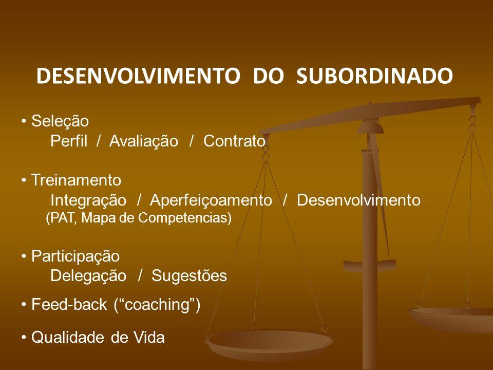 DESENVOLVIMENTO DO SUBORDINADO