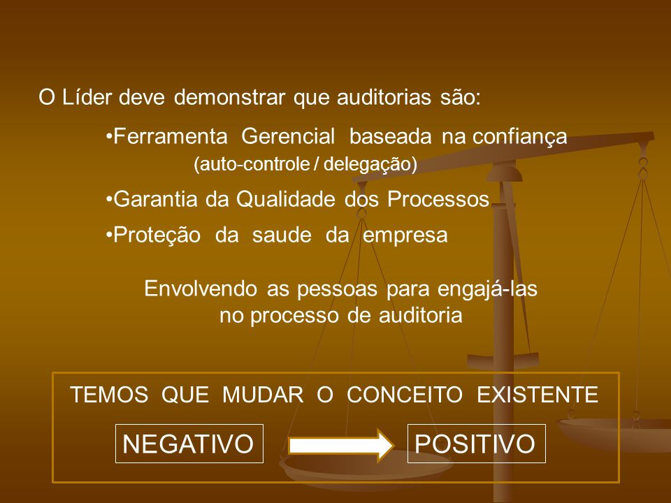 NEGATIVO POSITIVO O Líder deve demonstrar que auditorias são: