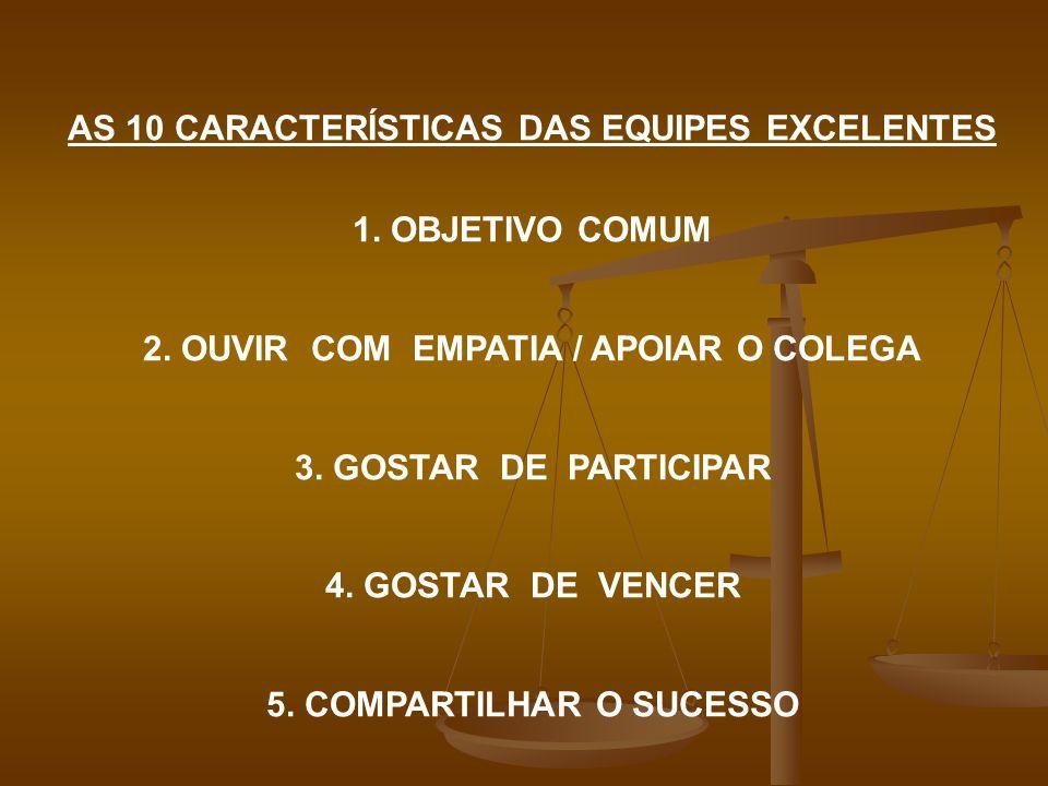 AS 10 CARACTERÍSTICAS DAS EQUIPES EXCELENTES 1. OBJETIVO COMUM