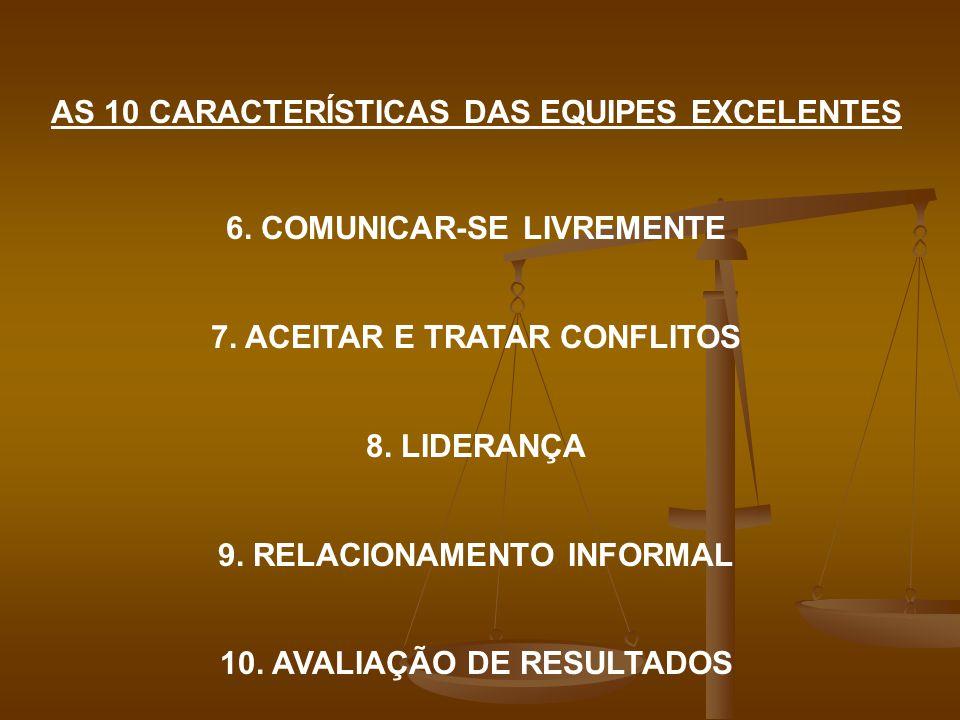 AS 10 CARACTERÍSTICAS DAS EQUIPES EXCELENTES