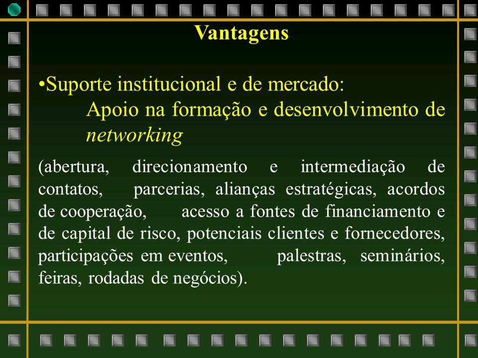 Suporte institucional e de mercado: