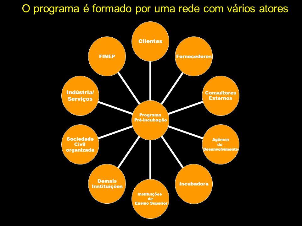 O programa é formado por uma rede com vários atores