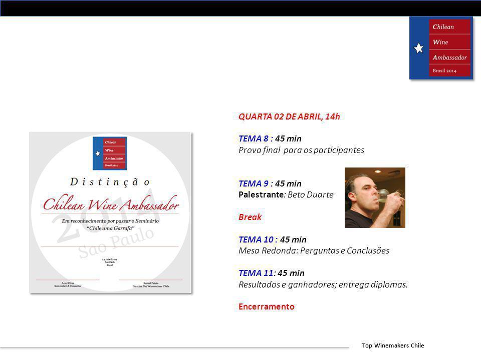 QUARTA 02 DE ABRIL, 14h TEMA 8 : 45 min. Prova final para os participantes. TEMA 9 : 45 min. Palestrante: Beto Duarte.