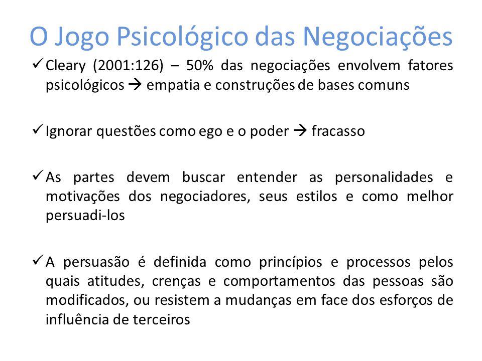 O Jogo Psicológico das Negociações