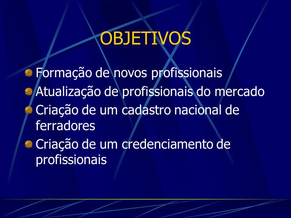 OBJETIVOS Formação de novos profissionais