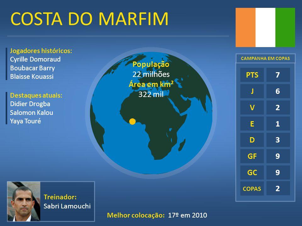COSTA DO MARFIM População 22 milhões Área em km² 322 mil E D GF GC 7 6