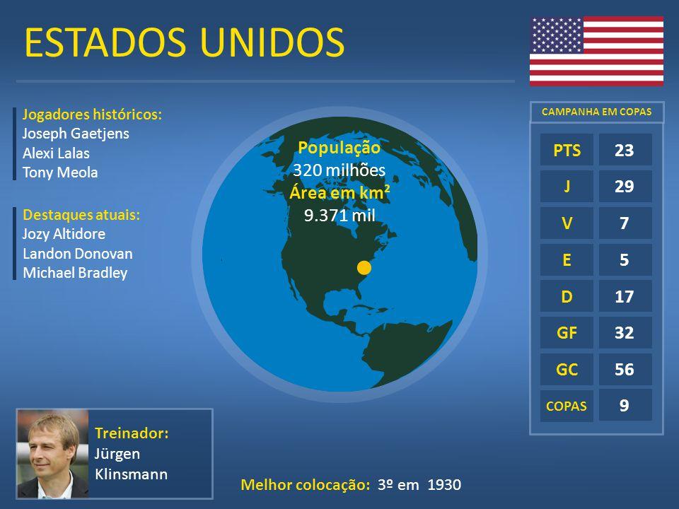 ESTADOS UNIDOS E D GF GC 23 29 7 5 17 32 56 9 PTS J V População