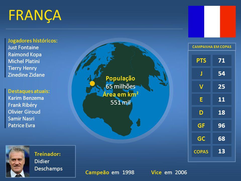 FRANÇA E D GF GC 71 54 25 11 18 96 68 13 PTS J V População