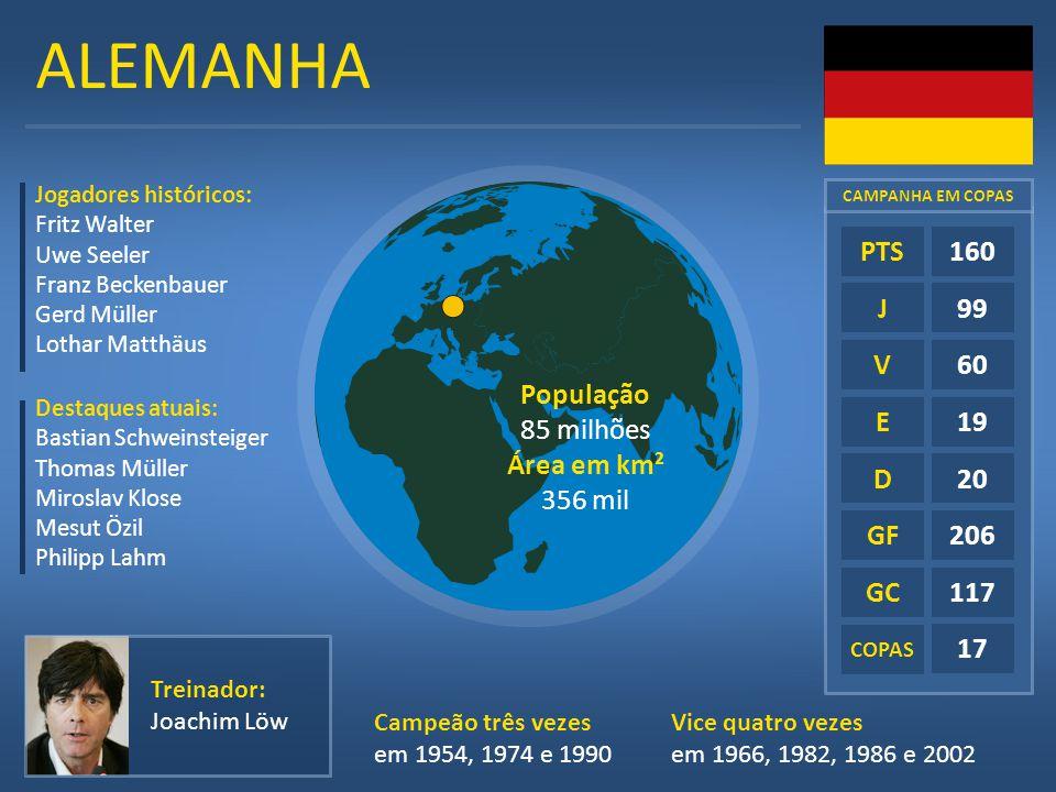ALEMANHA E D GF GC 160 99 60 19 20 206 117 17 PTS J V População