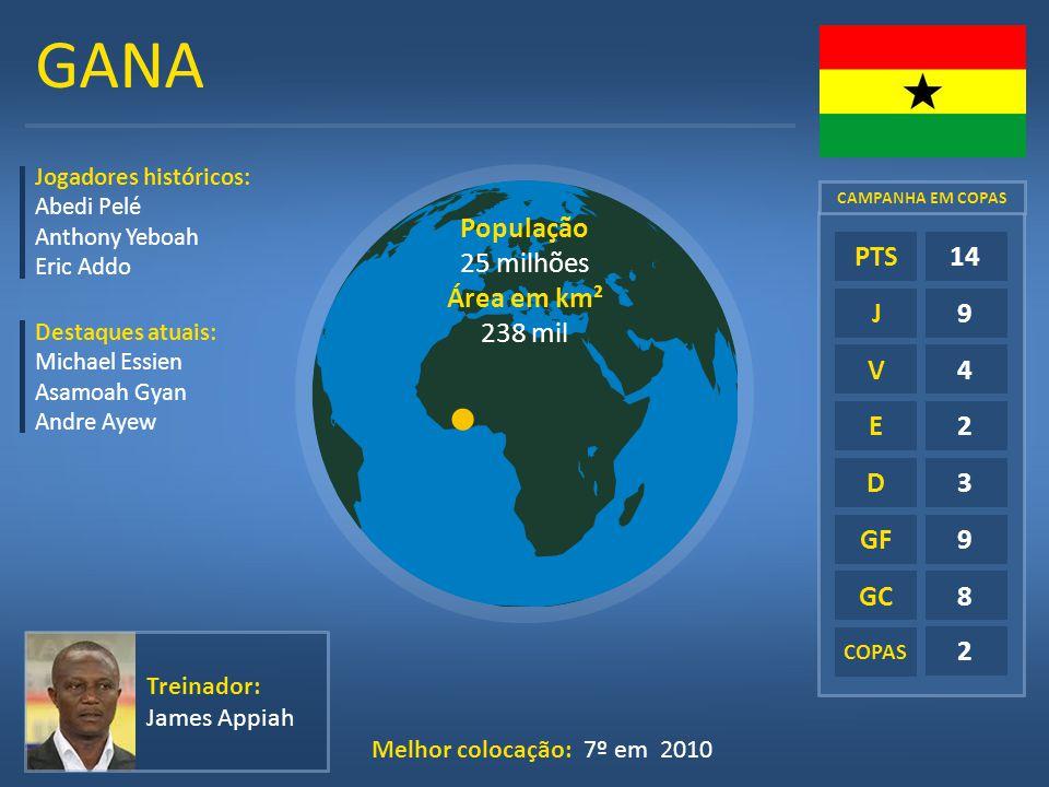 GANA População 25 milhões Área em km² 238 mil E D GF GC 14 9 4 2 3 8