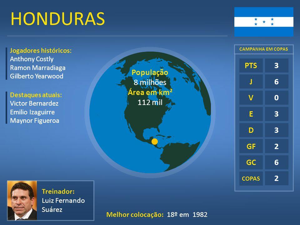 HONDURAS E D GF GC 3 6 2 PTS J V População 8 milhões Área em km²