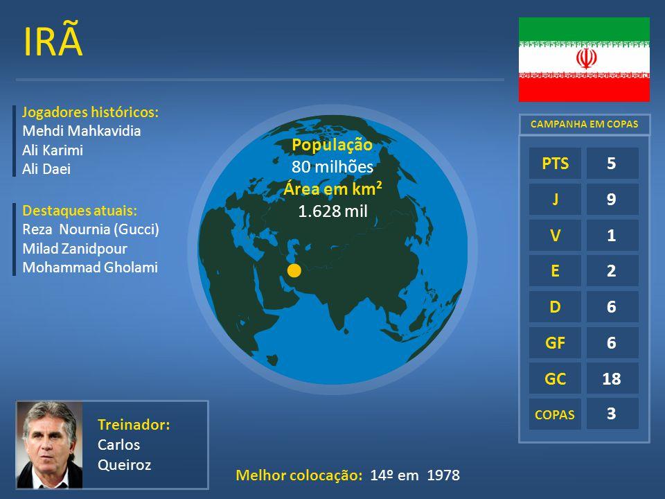 IRÃ População 80 milhões Área em km² 1.628 mil E D GF GC 5 9 1 2 6 18