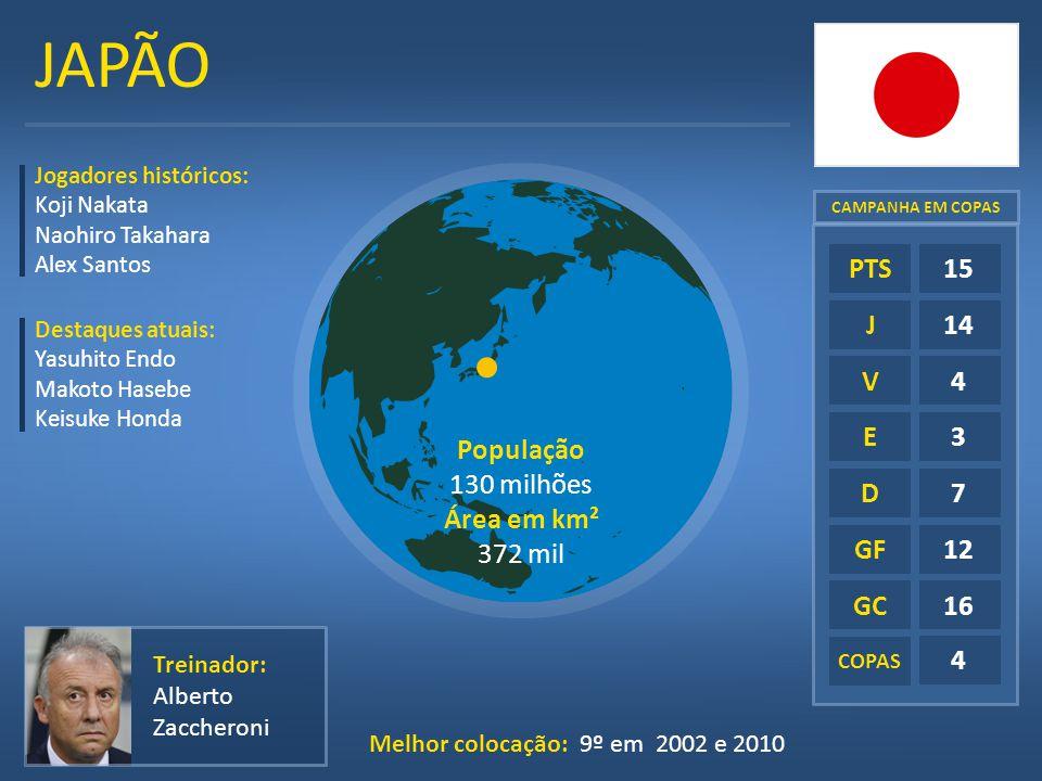 JAPÃO E D GF GC 15 14 4 3 7 12 16 PTS J V População
