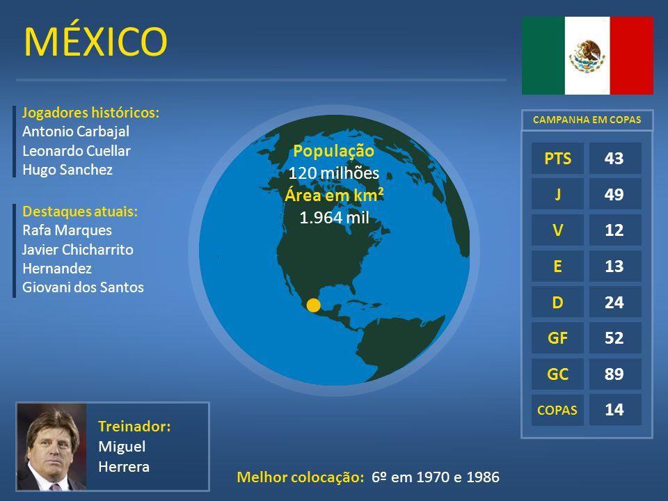 MÉXICO E D GF GC 43 49 12 13 24 52 89 14 PTS J V População