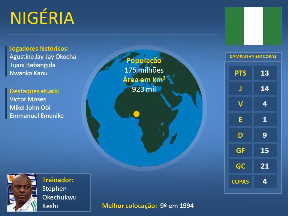 NIGÉRIA População 175 milhões Área em km² 923 mil E D GF GC 13 14 4 1