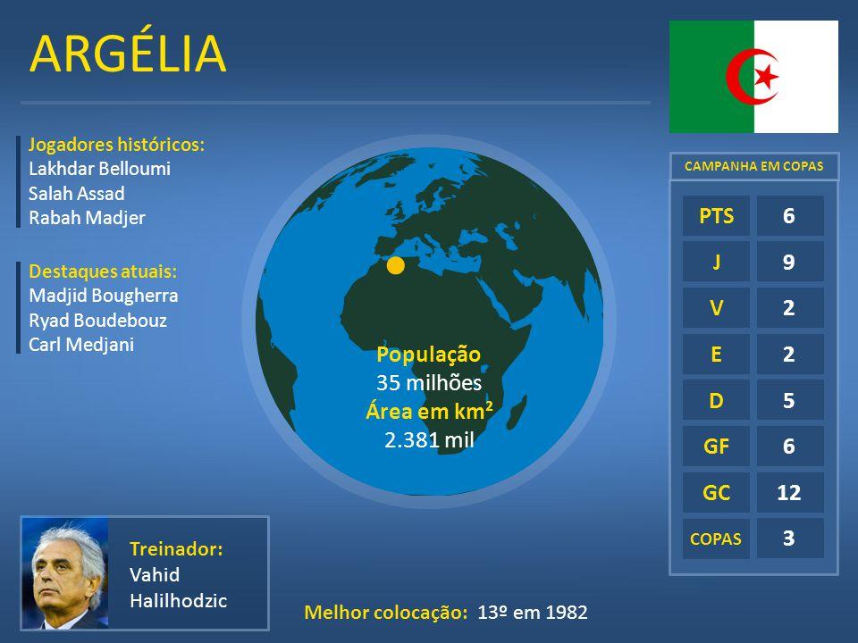 ARGÉLIA E D GF GC 6 9 2 5 12 3 PTS J V População