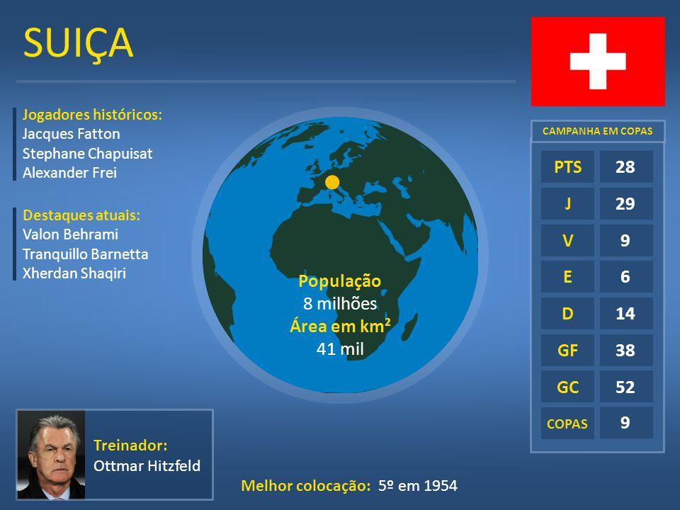 SUIÇA E D GF GC 28 29 9 6 14 38 52 PTS J V População
