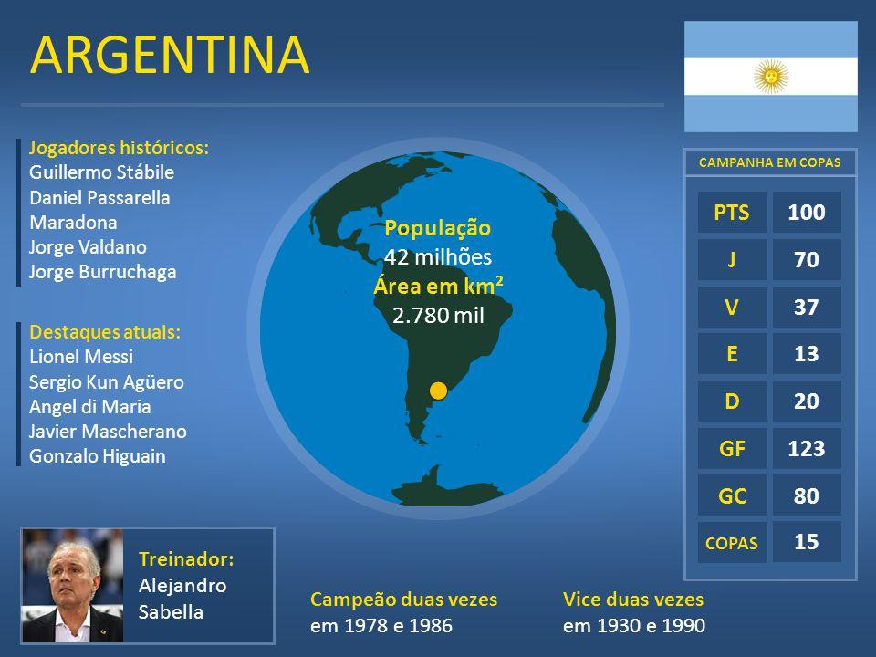 ARGENTINA E D GF GC 100 70 37 13 20 123 80 15 PTS J V População