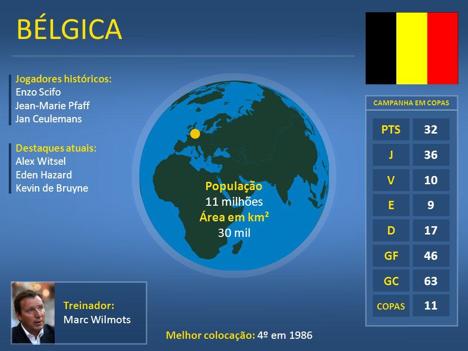 BÉLGICA E D GF GC 32 36 10 9 17 46 63 11 PTS J V População