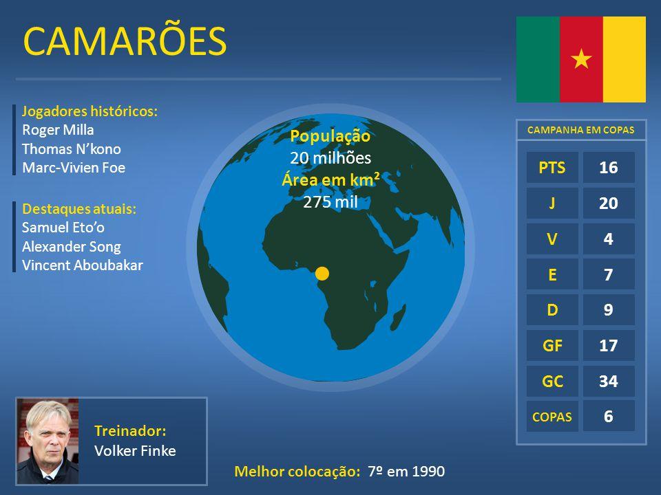 CAMARÕES População 20 milhões Área em km² 275 mil E D GF GC 16 20 4 7
