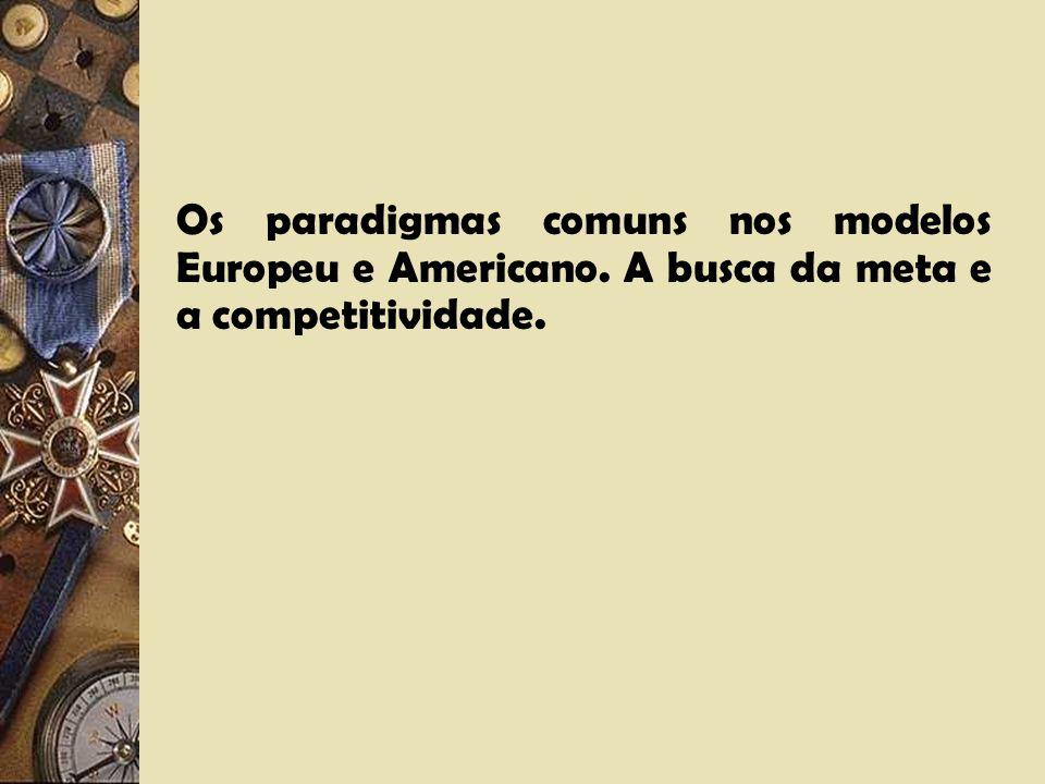 Os paradigmas comuns nos modelos Europeu e Americano