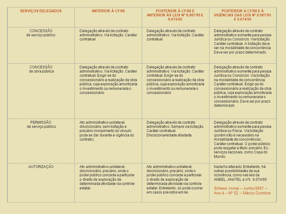Síntese Jornal – Junho/2001 – Ano 4 – Nº 52 – Márcio Coimbra