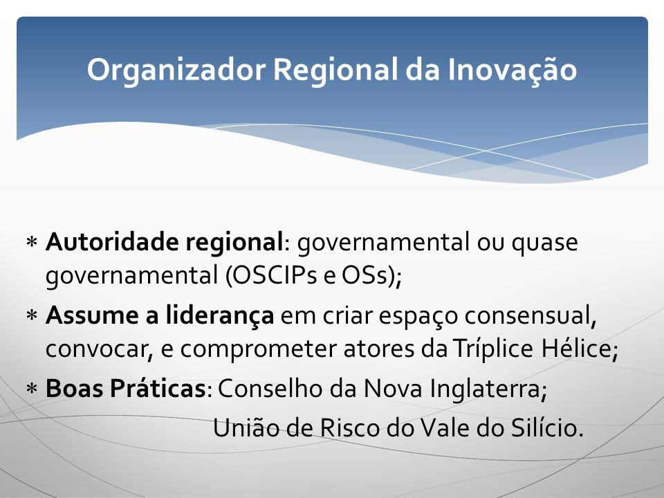 Organizador Regional da Inovação