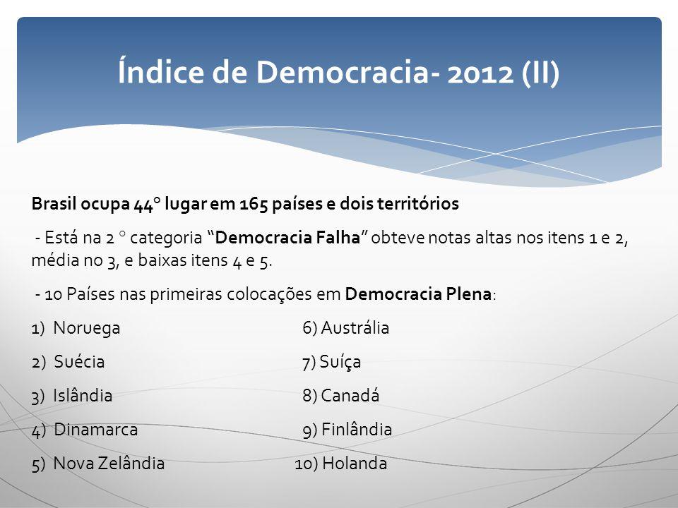 Índice de Democracia- 2012 (II)