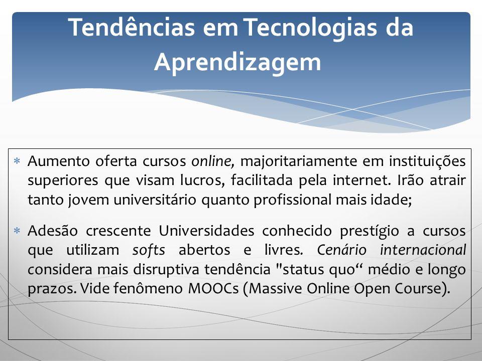 Tendências em Tecnologias da Aprendizagem