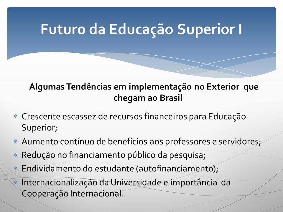 Futuro da Educação Superior I