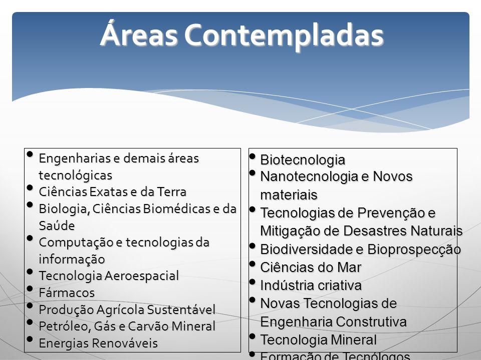 Áreas Contempladas Biotecnologia Nanotecnologia e Novos materiais