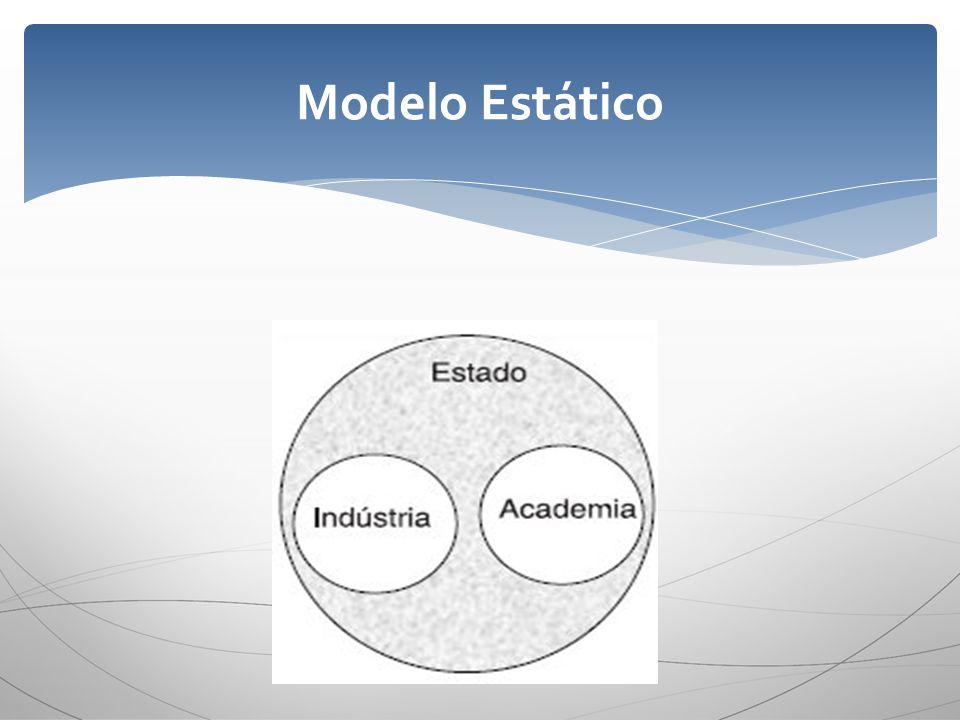Modelo Estático