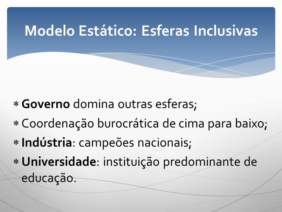 Modelo Estático: Esferas Inclusivas