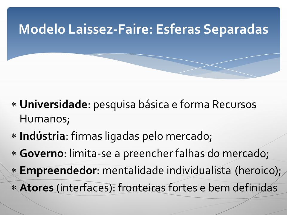 Modelo Laissez-Faire: Esferas Separadas