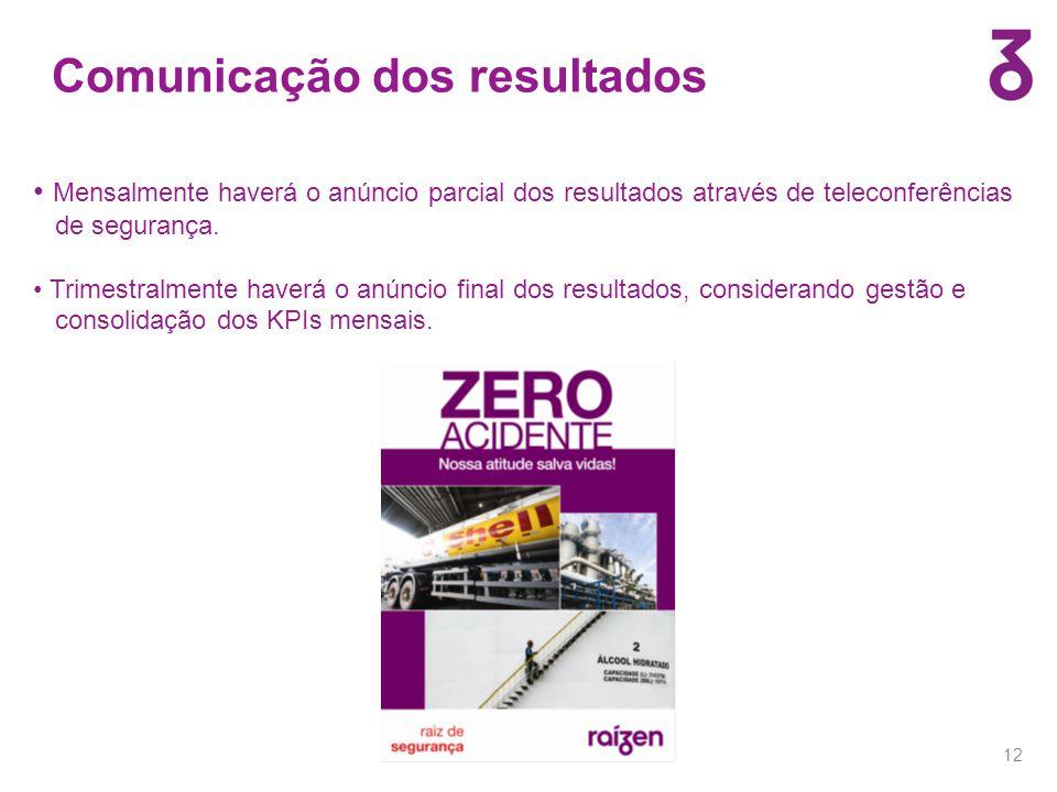 Comunicação dos resultados