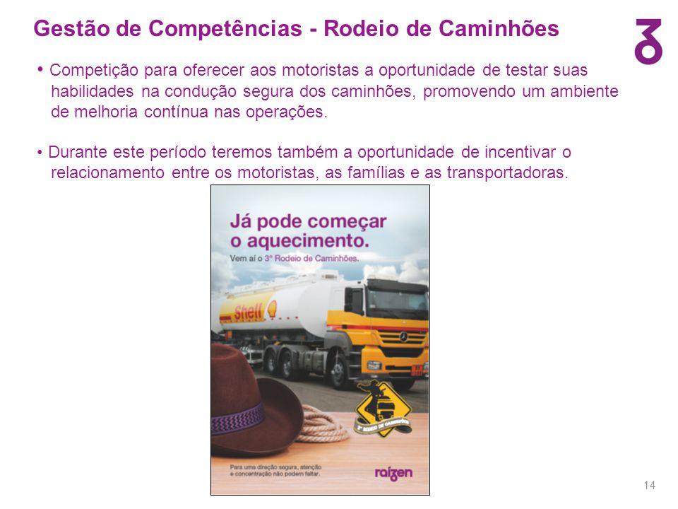 Gestão de Competências - Rodeio de Caminhões