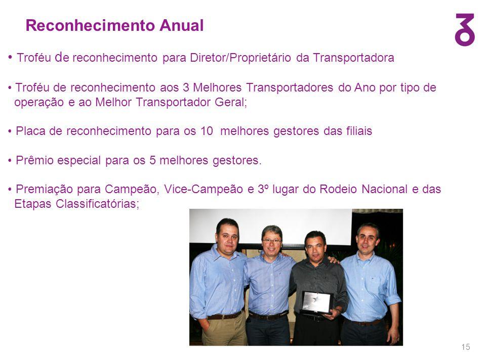 Reconhecimento Anual Troféu de reconhecimento para Diretor/Proprietário da Transportadora.