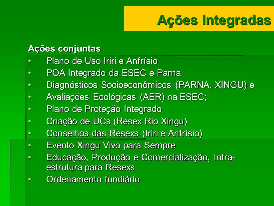 Ações Integradas Ações conjuntas Plano de Uso Iriri e Anfrísio