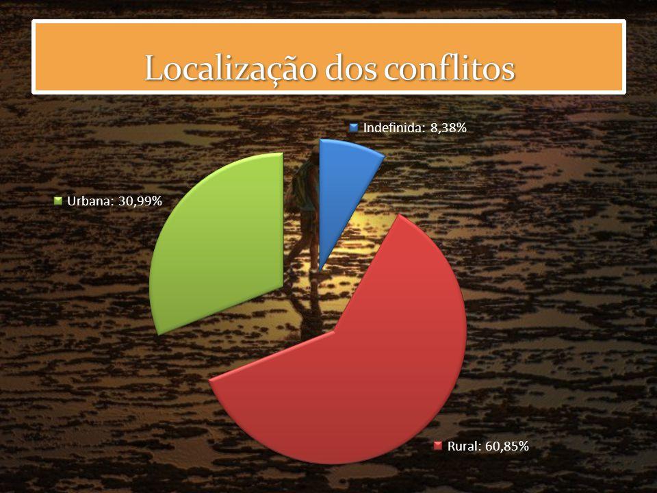 Localização dos conflitos
