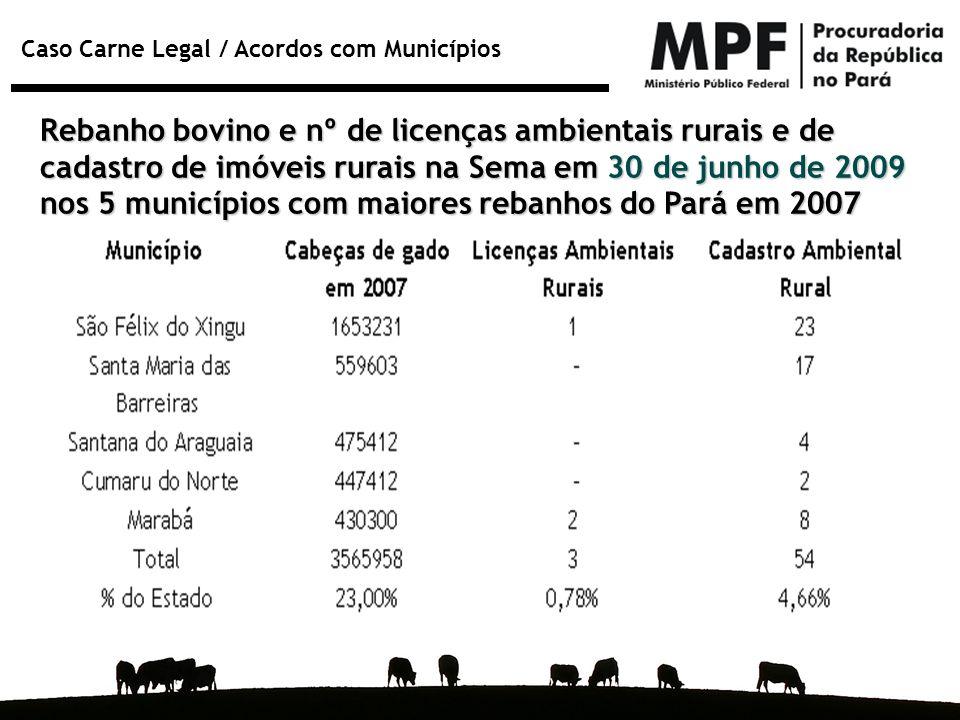 Rebanho bovino e nº de licenças ambientais rurais e de cadastro de imóveis rurais na Sema em 30 de junho de 2009 nos 5 municípios com maiores rebanhos do Pará em 2007