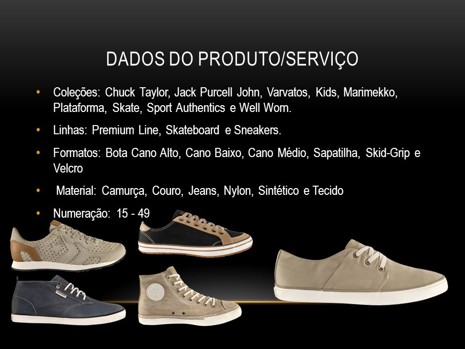 Dados do produto/serviço