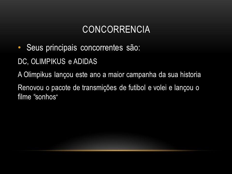Concorrencia Seus principais concorrentes são: DC, OLIMPIKUS e ADIDAS