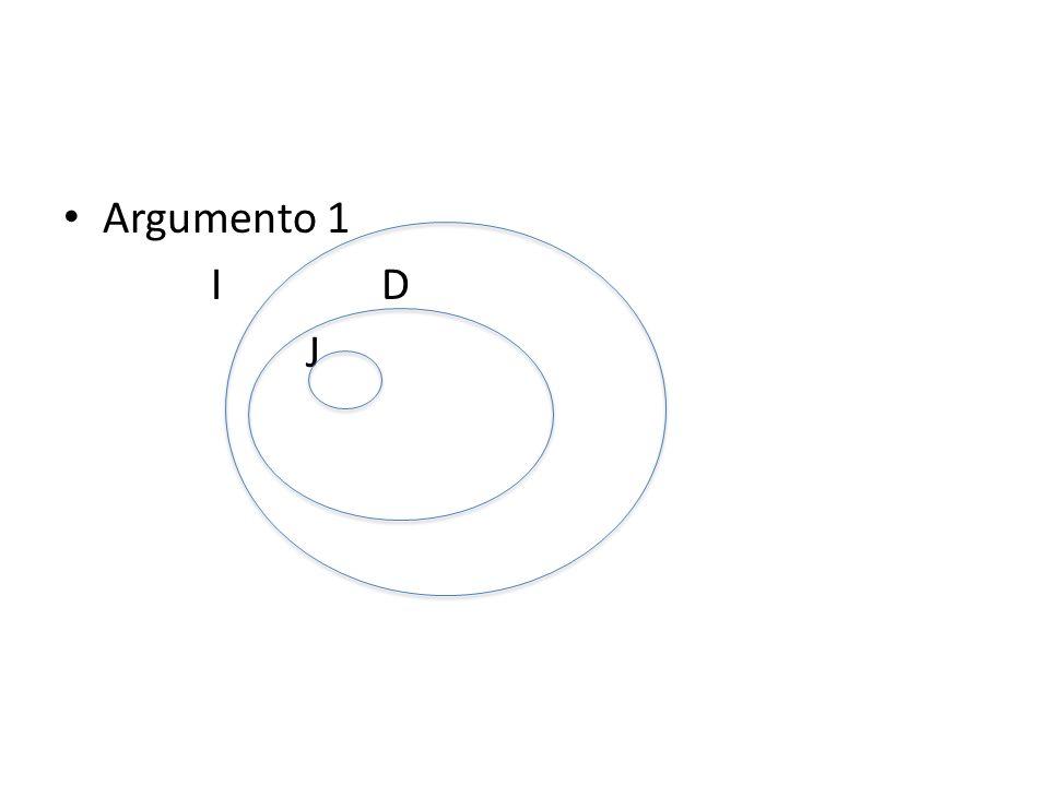 Argumento 1 I D J