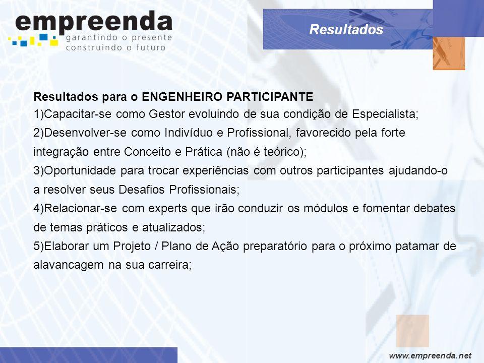 Resultados Resultados para o ENGENHEIRO PARTICIPANTE