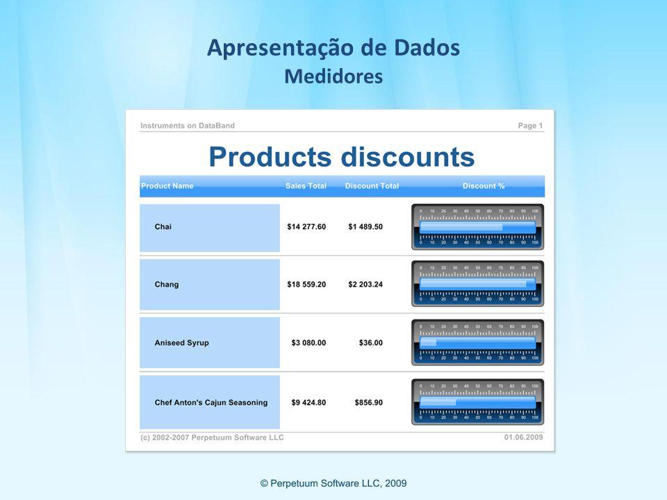 Apresentação de Dados Medidores