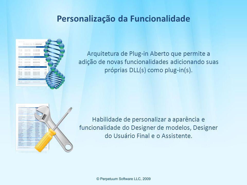 Personalização da Funcionalidade