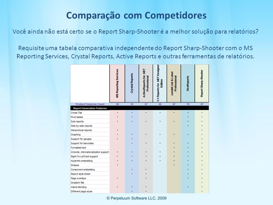 Comparação com Competidores