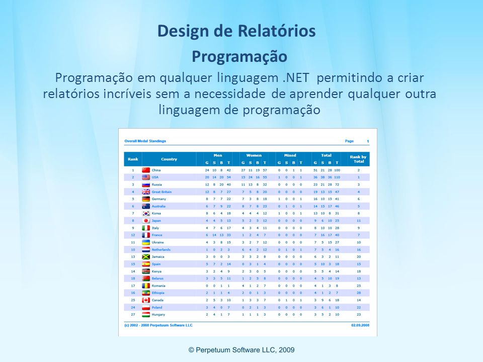 Design de Relatórios Programação